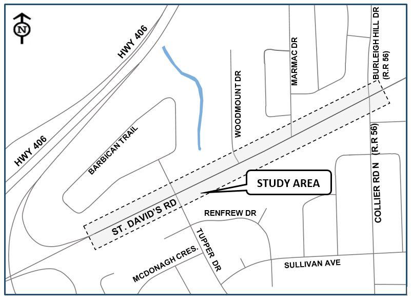 Study Location